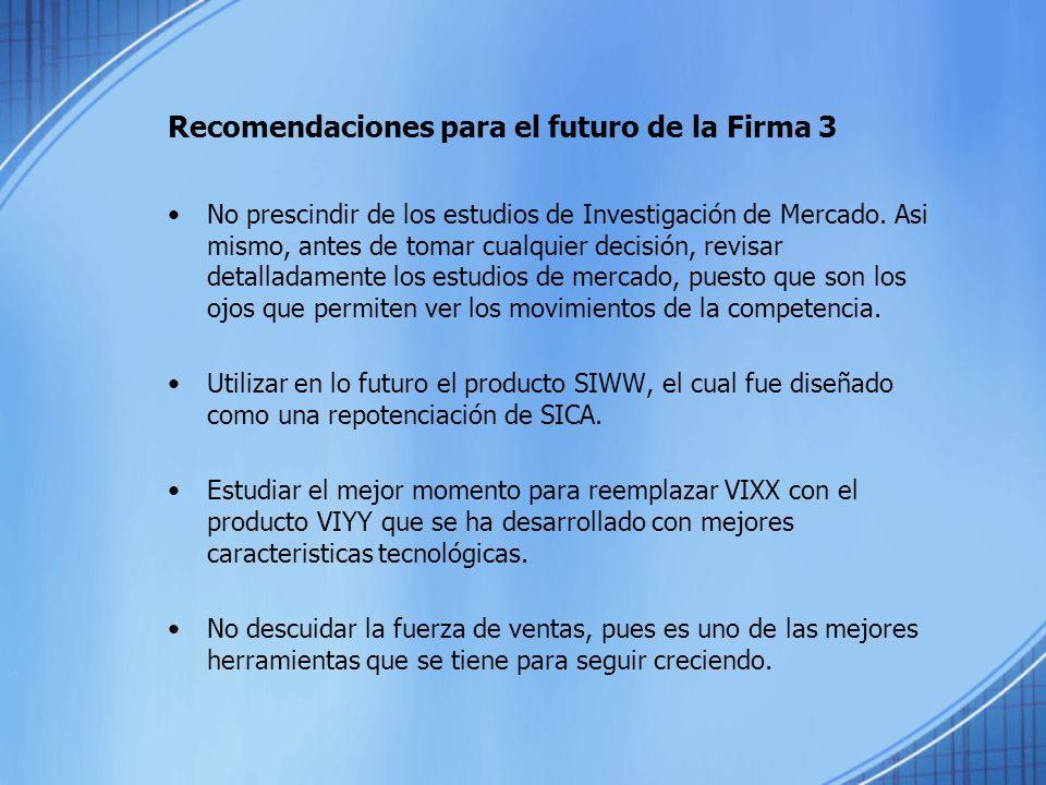Recomendaciones para el futuro de la Firma 3 No prescindir de los estudios de Investigación de Mercado. Asi mismo, antes de tomar cualquier decisión,