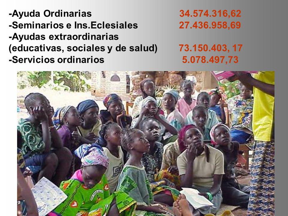 -Ayuda Ordinarias 34.574.316,62 -Seminarios e Ins.Eclesiales 27.436.958,69 -Ayudas extraordinarias (educativas, sociales y de salud) 73.150.403, 17 -Servicios ordinarios 5.078.497,73