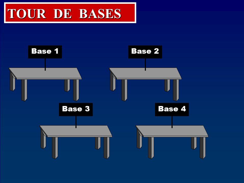 El tour de bases Técnica mediante la cual los estudiantes organizan información para cumplir retos propuestos por el docente en cada base. Al concluir