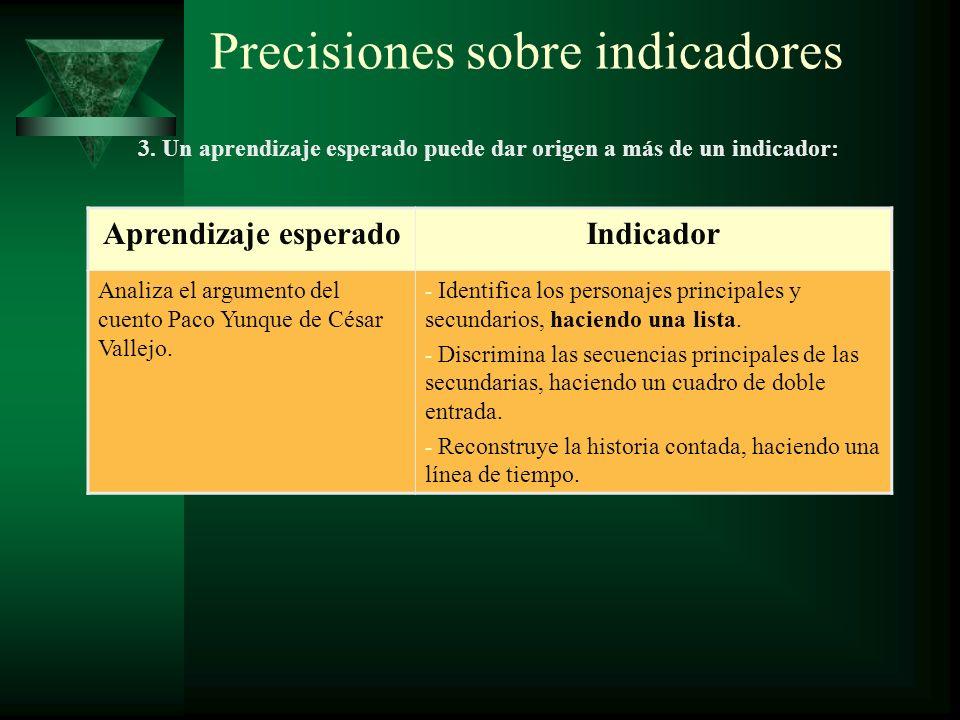 Precisiones sobre la matriz de evaluación 1.Permite dar explicaciones sobre el porqué de los calificativos de los estudiantes.