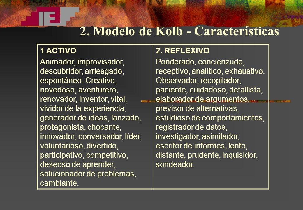 2.Modelo de Kolb - Características 3. TEÓRICO Metódico, lógico, objetivo, crítico, estructurado.