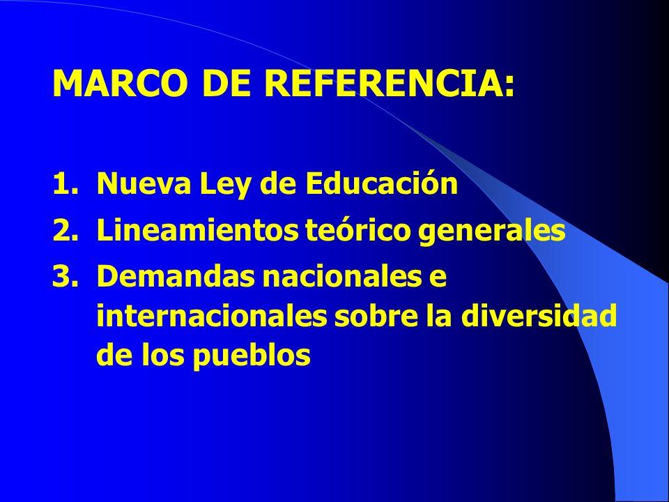 1.NUEVA LEY DE EDUCACIÓN Principio educativo de la interculturalidad que asume la riqueza de la diversidad cultural, étnica y liguistica del país.