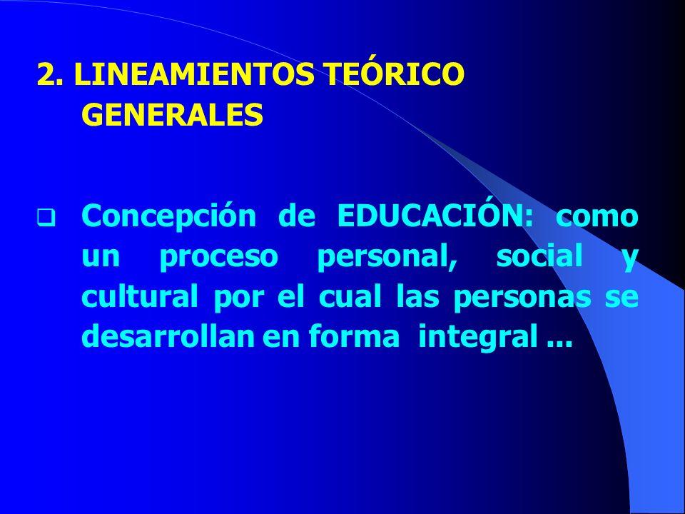 3.DEMANDAS NACIONALES E INTERNACIONALES SOBRE LA DIVERSIDAD DE LOS PUEBLOS Interculturalidad como factor del desarrollo sostenido.
