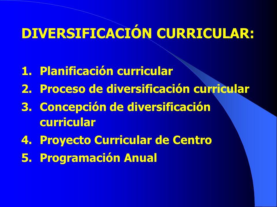 Es el proceso de tratamiento del currículo desde las demandas sociales a nivel nacional hasta el trabajo en el aula.
