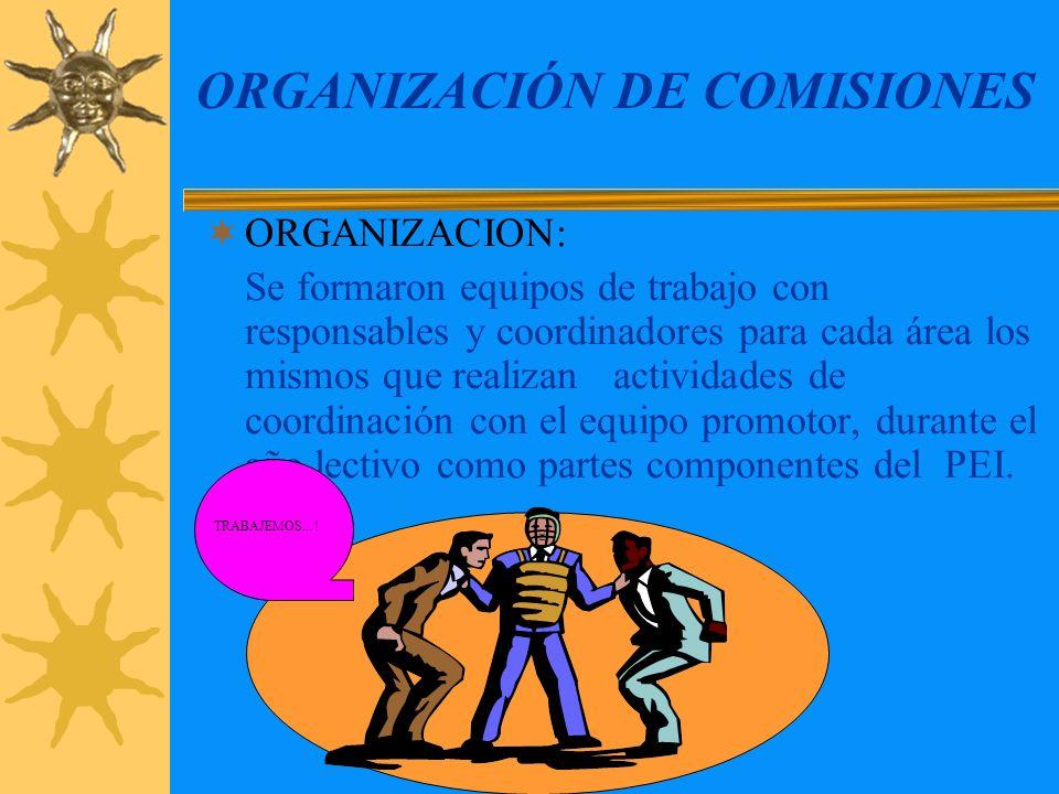 F O D A COMPONENTES FORTALEZASDEBILIDADES OPORTUNIDADES AMENAZAS ALUMNOS -Alumnos participativos -Alumnos con espíritu de superación. -Alumnos predisp