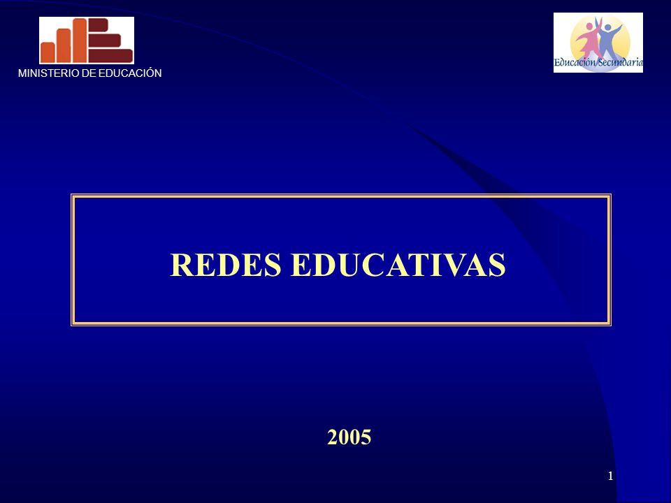 1 MINISTERIO DE EDUCACIÓN REDES EDUCATIVAS 2005
