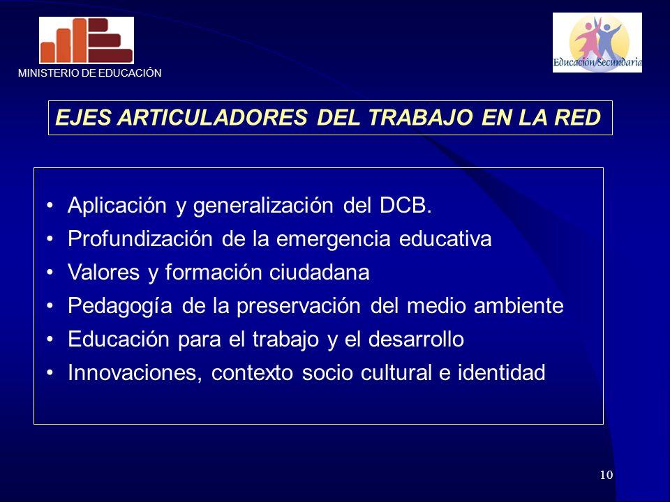 10 EJES ARTICULADORES DEL TRABAJO EN LA RED Aplicación y generalización del DCB. Profundización de la emergencia educativa Valores y formación ciudada