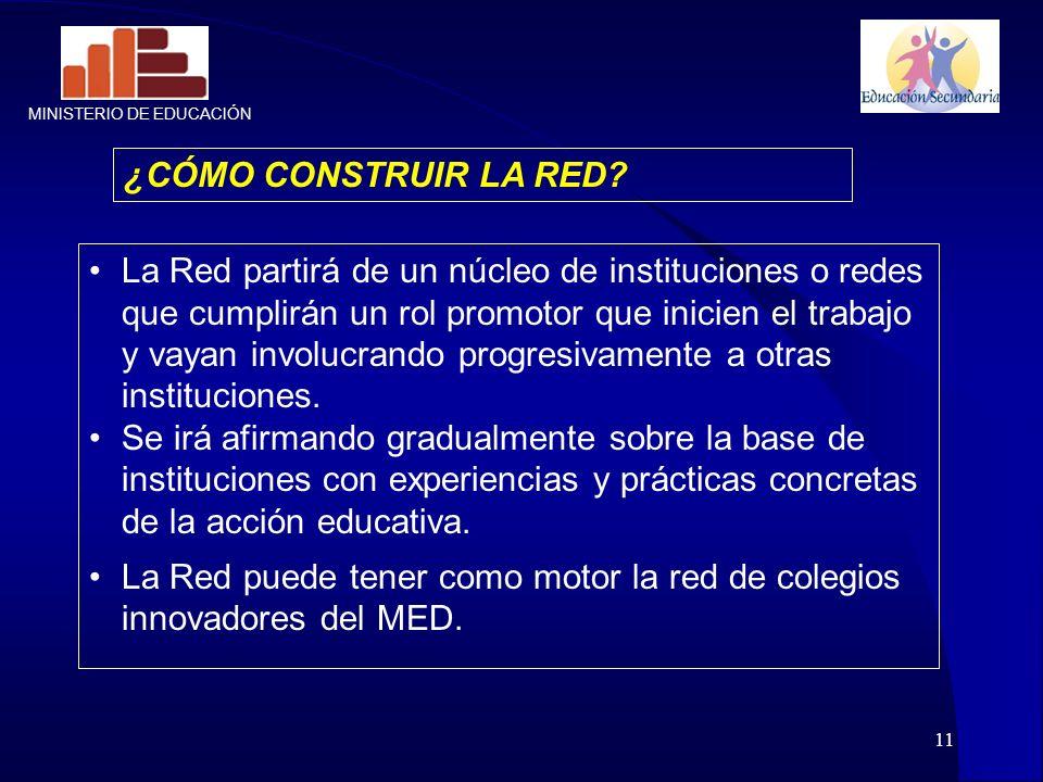 11 La Red partirá de un núcleo de instituciones o redes que cumplirán un rol promotor que inicien el trabajo y vayan involucrando progresivamente a ot