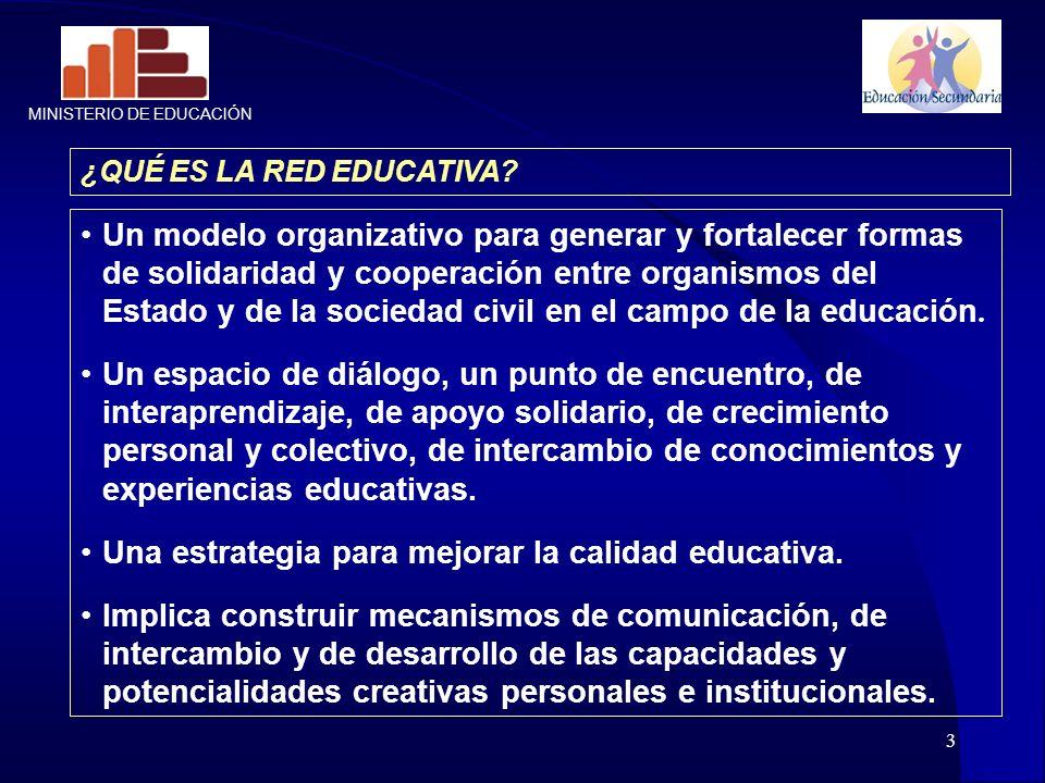 3 ¿QUÉ ES LA RED EDUCATIVA? Un modelo organizativo para generar y fortalecer formas de solidaridad y cooperación entre organismos del Estado y de la s