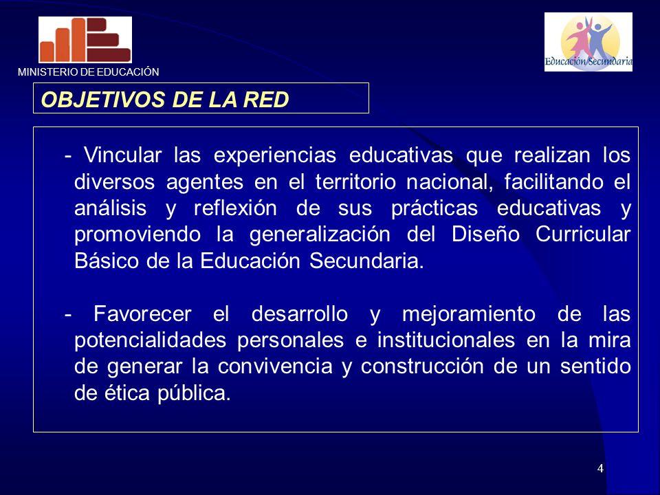 4 OBJETIVOS DE LA RED - Vincular las experiencias educativas que realizan los diversos agentes en el territorio nacional, facilitando el análisis y re