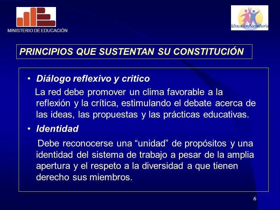 6 PRINCIPIOS QUE SUSTENTAN SU CONSTITUCIÓN Diálogo reflexivo y critico La red debe promover un clima favorable a la reflexión y la crítica, estimuland