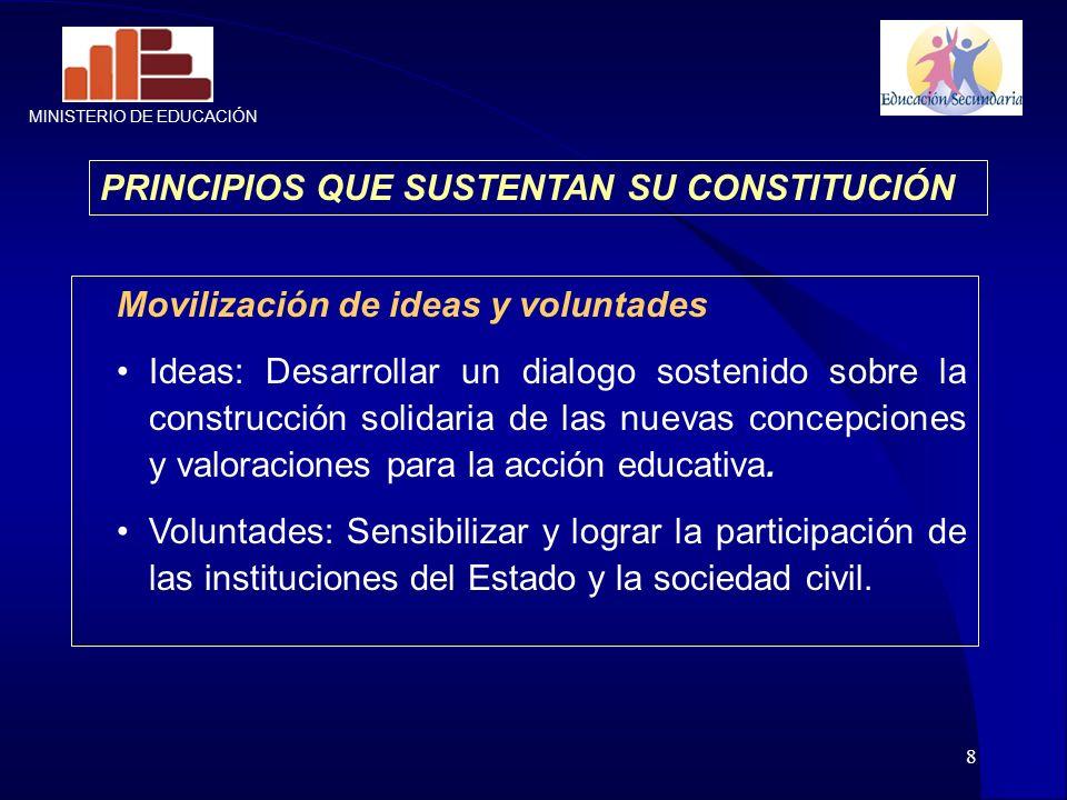 8 PRINCIPIOS QUE SUSTENTAN SU CONSTITUCIÓN Movilización de ideas y voluntades Ideas: Desarrollar un dialogo sostenido sobre la construcción solidaria