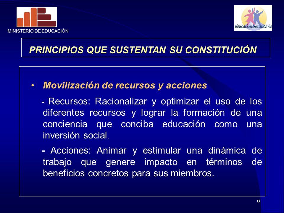 9 PRINCIPIOS QUE SUSTENTAN SU CONSTITUCIÓN Movilización de recursos y acciones - Recursos: Racionalizar y optimizar el uso de los diferentes recursos