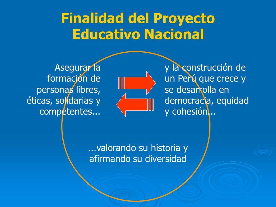 Finalidad del Proyecto Educativo Nacional Asegurar la formación de personas libres, éticas, solidarias y competentes... y la construcción de un Perú q
