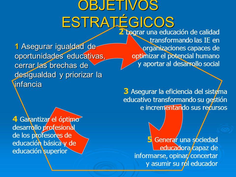 OBJETIVOS ESTRATÉGICOS 1 Asegurar igualdad de oportunidades educativas, cerrar las brechas de desigualdad y priorizar la infancia 2 Lograr una educaci