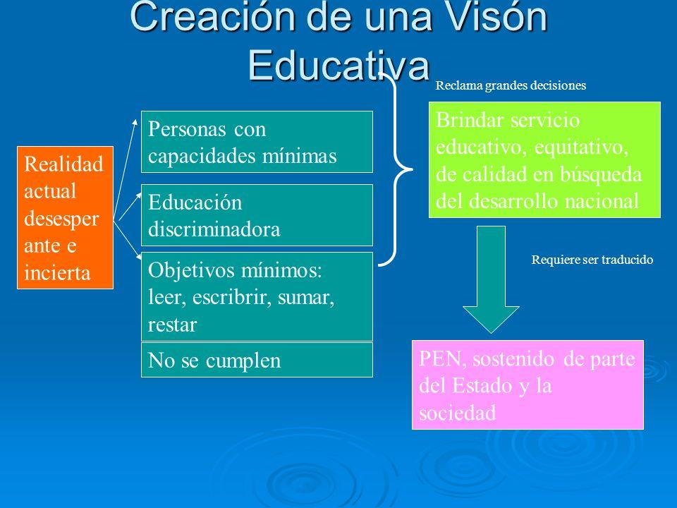 EDUCACION PARA EL DESARROLLO Horizonte de mejoramiento de la vida nacional.