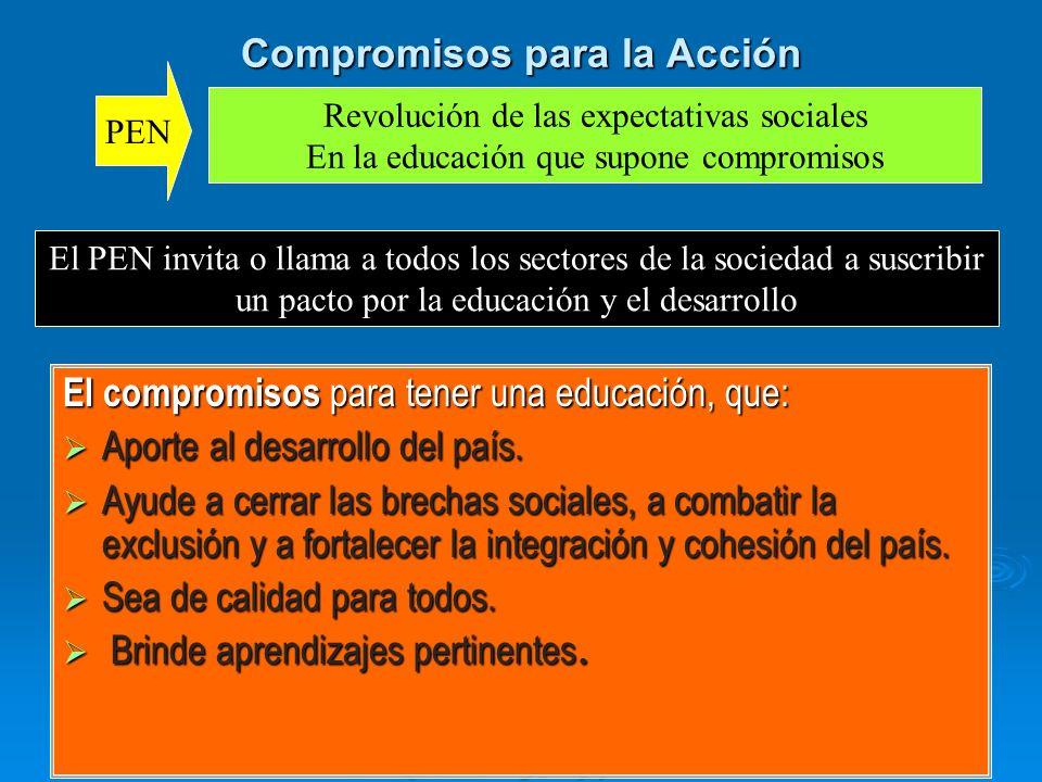 Compromisos para la Acción El compromisos para tener una educación, que: Aporte al desarrollo del país. Aporte al desarrollo del país. Ayude a cerrar