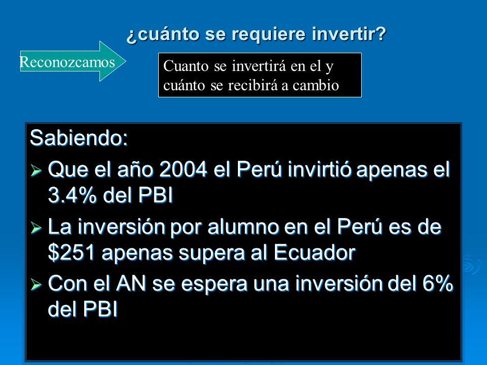 ¿cuánto se requiere invertir? Sabiendo: Que el año 2004 el Perú invirtió apenas el 3.4% del PBI Que el año 2004 el Perú invirtió apenas el 3.4% del PB