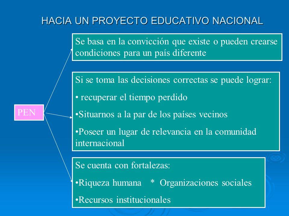 HACIA UN PROYECTO EDUCATIVO NACIONAL Se basa en la convicción que existe o pueden crearse condiciones para un país diferente Si se toma las decisiones