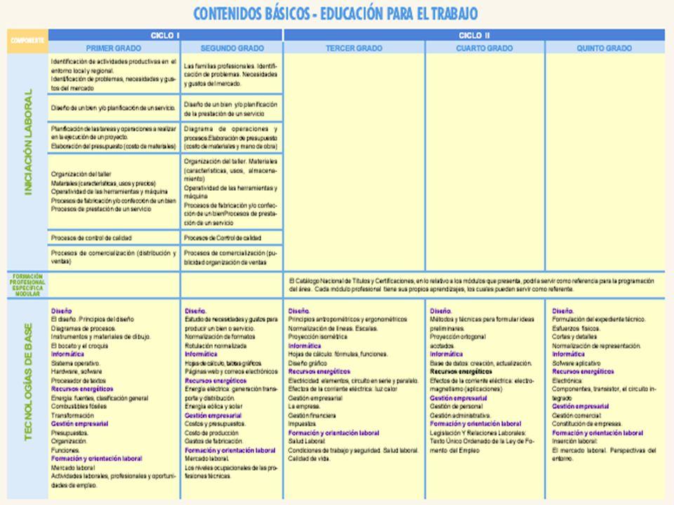 ETAPAS DE LA DIVERSIFICACIÓN DEL AREA EDUCACION PARA EL TRABAJO.