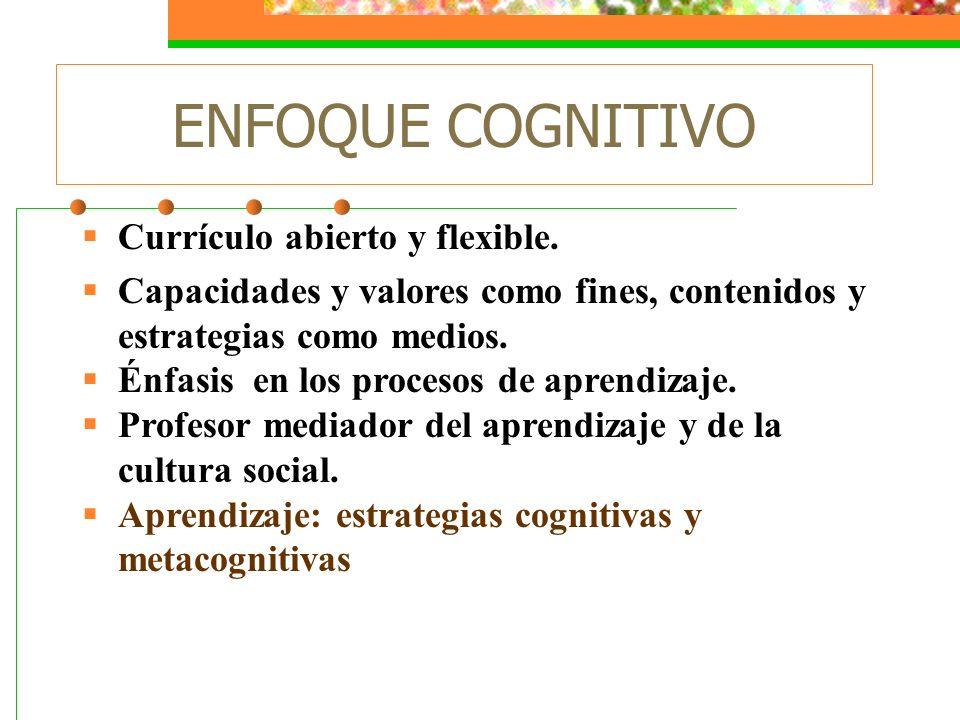 ENFOQUE COGNITIVO Currículo abierto y flexible. Capacidades y valores como fines, contenidos y estrategias como medios. Énfasis en los procesos de apr