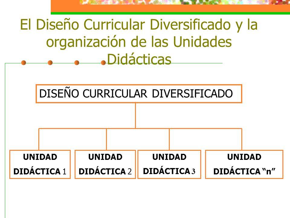 El Diseño Curricular Diversificado y la organización de las Unidades Didácticas DISEÑO CURRICULAR DIVERSIFICADO UNIDAD DIDÁCTICA 1 UNIDAD DIDÁCTICA 2