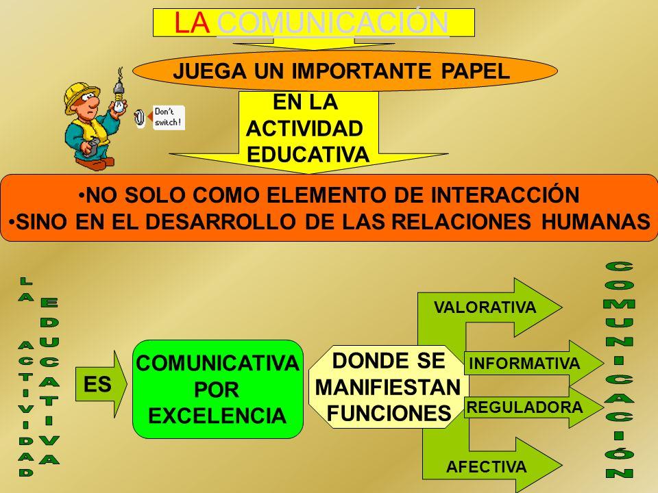 LA COMUNICACIÓN EDUCATIVA. REFLEXIONES PARA SU ESTUDIO Los procesos comunicacionales y educacionales, como tales, tradicionalmente han constituido cam