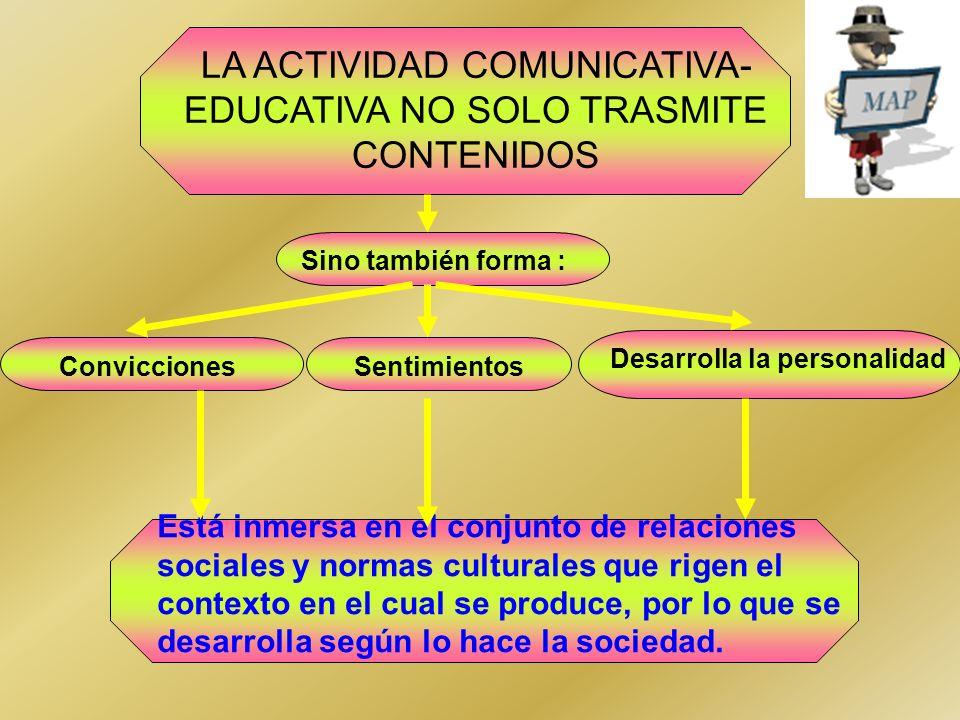 . EL OBJETO DE ESTUDIO DE LA COMUNICACIÓN EDUCATIVA ES: EL ESTUDIO DE LAS REGULARIDADES Y PRINCIPIOS QUE RIGEN LAS INTERACCIONES COMUNICATIVAS DE ALTA