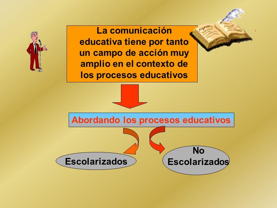 LA ACTIVIDAD COMUNICATIVA- EDUCATIVA NO SOLO TRASMITE CONTENIDOS Sino también forma : ConviccionesSentimientos Desarrolla la personalidad Está inmersa