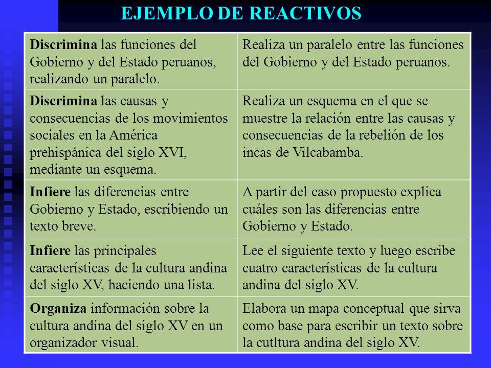 EJEMPLO DE REACTIVOS Discrimina las funciones del Gobierno y del Estado peruanos, realizando un paralelo. Realiza un paralelo entre las funciones del
