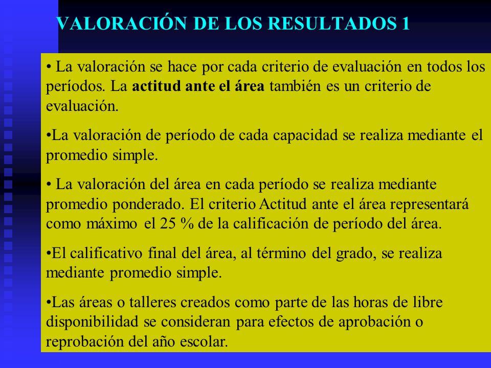 VALORACIÓN DE LOS RESULTADOS 1 La valoración se hace por cada criterio de evaluación en todos los períodos. La actitud ante el área también es un crit