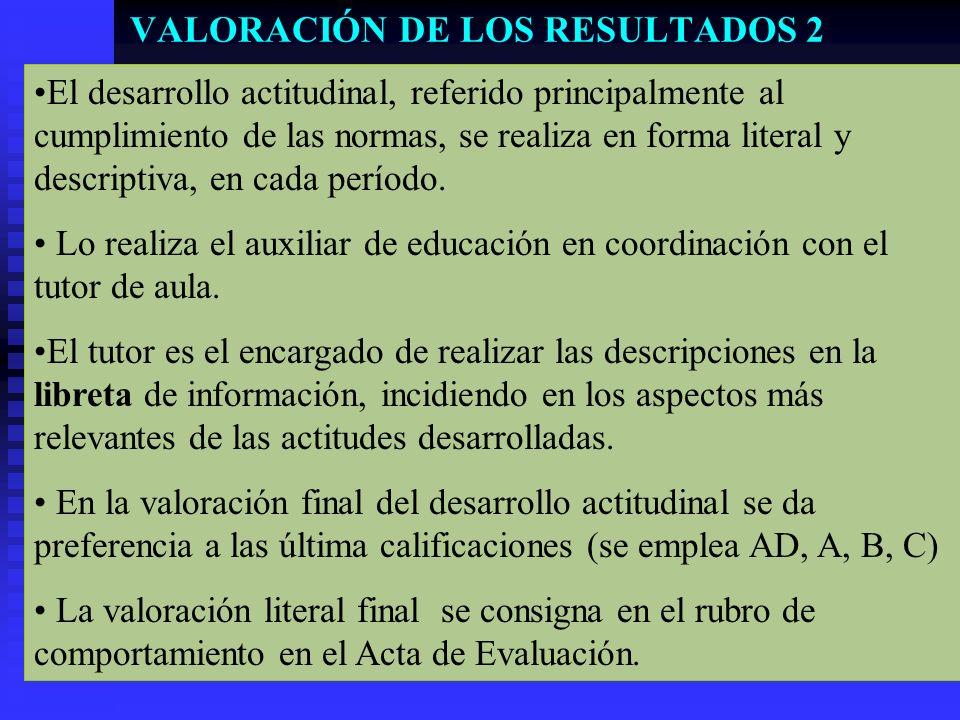 VALORACIÓN DE LOS RESULTADOS 2 El desarrollo actitudinal, referido principalmente al cumplimiento de las normas, se realiza en forma literal y descrip