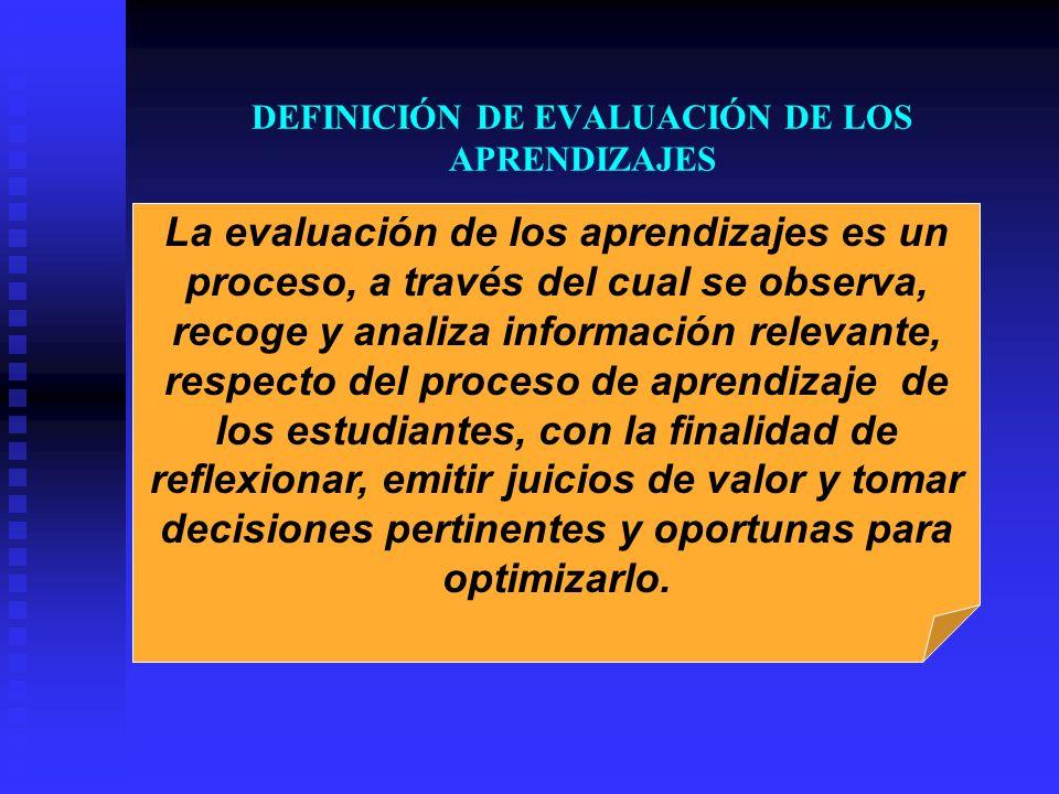 FASES DEL PROCESO DE EVALUACIÓN PLANIFICACIÓN RECOGIDA Y SELECCIÓN DE INFORMACIÓN INTERPRETACIÓN Y VALORACIÓN TOMA DE DECISIONES COMUNICACIÓN DE LOS RESULTADOS