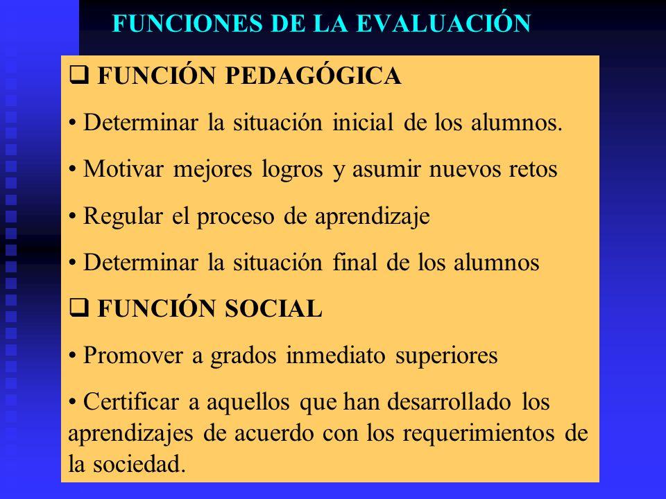 FUNCIONES DE LA EVALUACIÓN FUNCIÓN PEDAGÓGICA Determinar la situación inicial de los alumnos. Motivar mejores logros y asumir nuevos retos Regular el
