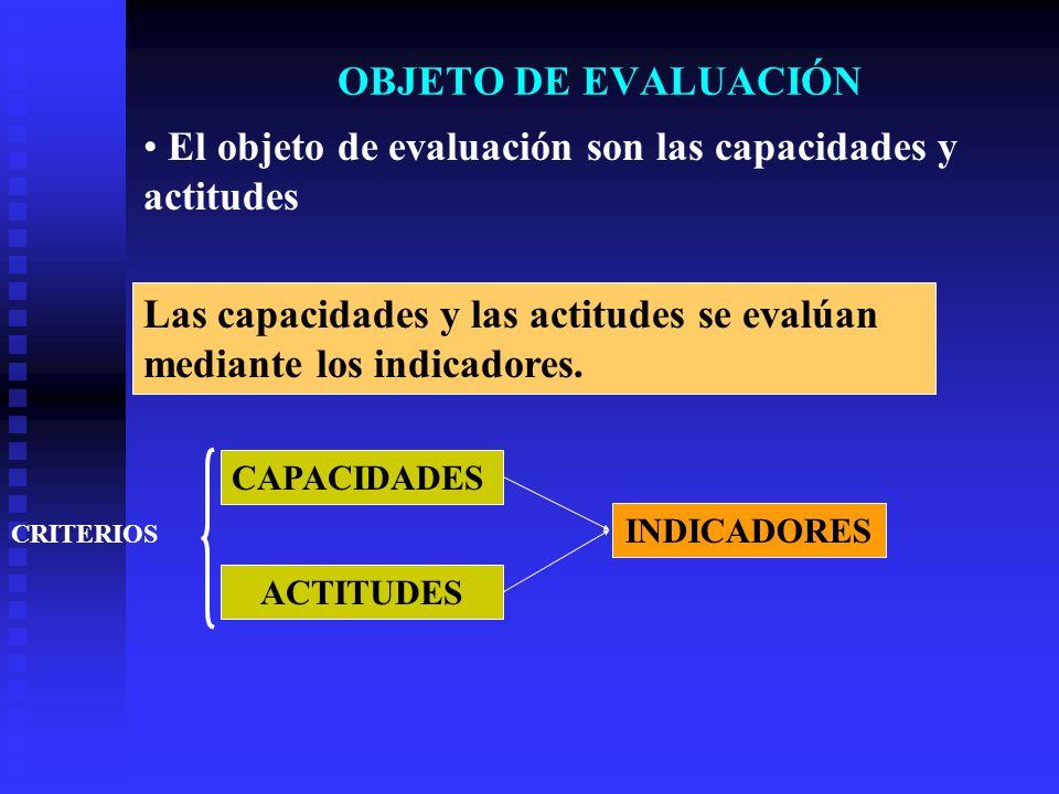 OBJETO DE EVALUACIÓN El objeto de evaluación son las capacidades y actitudes Las capacidades y las actitudes se evalúan mediante los indicadores. CAPA