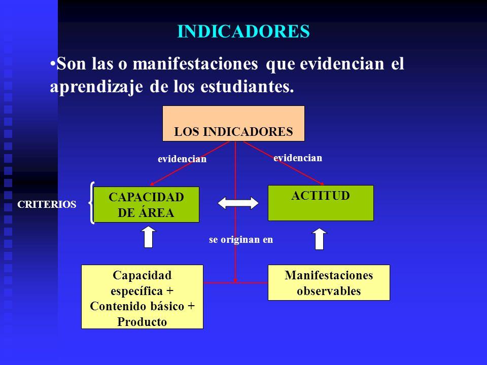 INDICADORES Son las o manifestaciones que evidencian el aprendizaje de los estudiantes. se originan en evidencian LOS INDICADORES CAPACIDAD DE ÁREA AC
