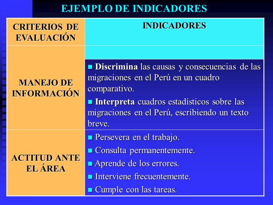EJEMPLO DE INDICADORES CRITERIOS DE EVALUACIÓN INDICADORES MANEJO DE INFORMACIÓN Discrimina las causas y consecuencias de las migraciones en el Perú e