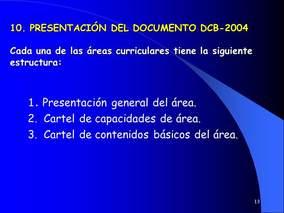 13 10. PRESENTACIÓN DEL DOCUMENTO DCB-2004 Cada una de las áreas curriculares tiene la siguiente estructura: 1. Presentación general del área. 2. Cart