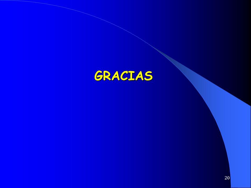 20 GRACIAS