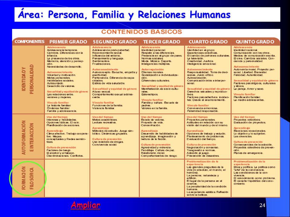 24 Área: Persona, Familia y Relaciones Humanas Ampliar
