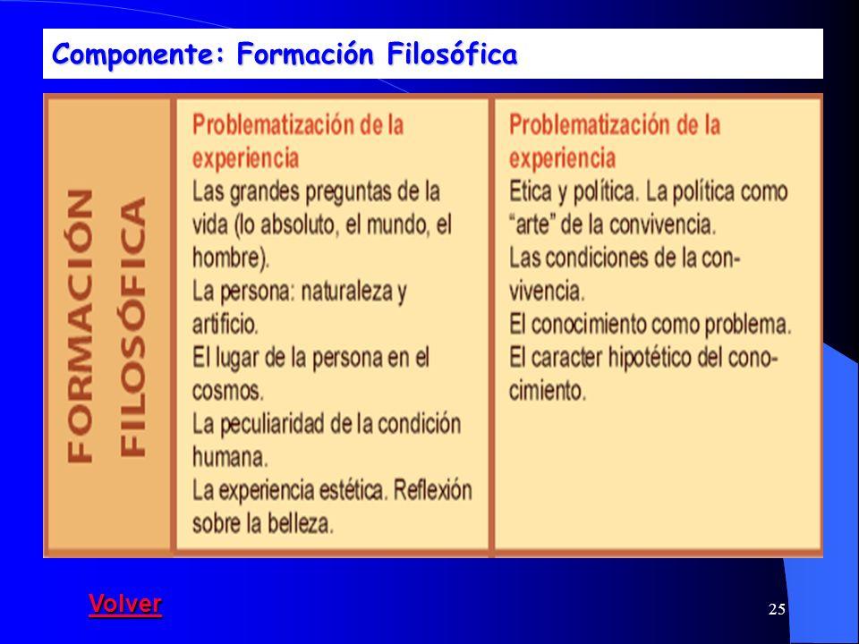 25 Componente: Formación Filosófica Volver
