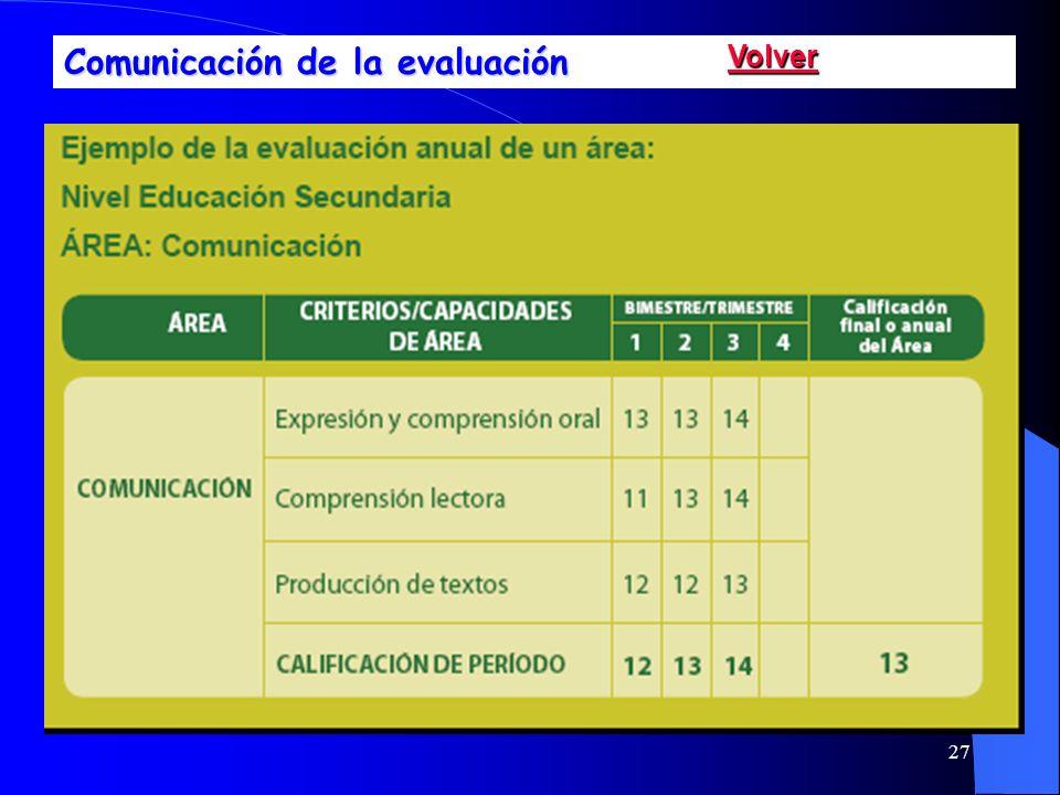 27 Comunicación de la evaluación Volver