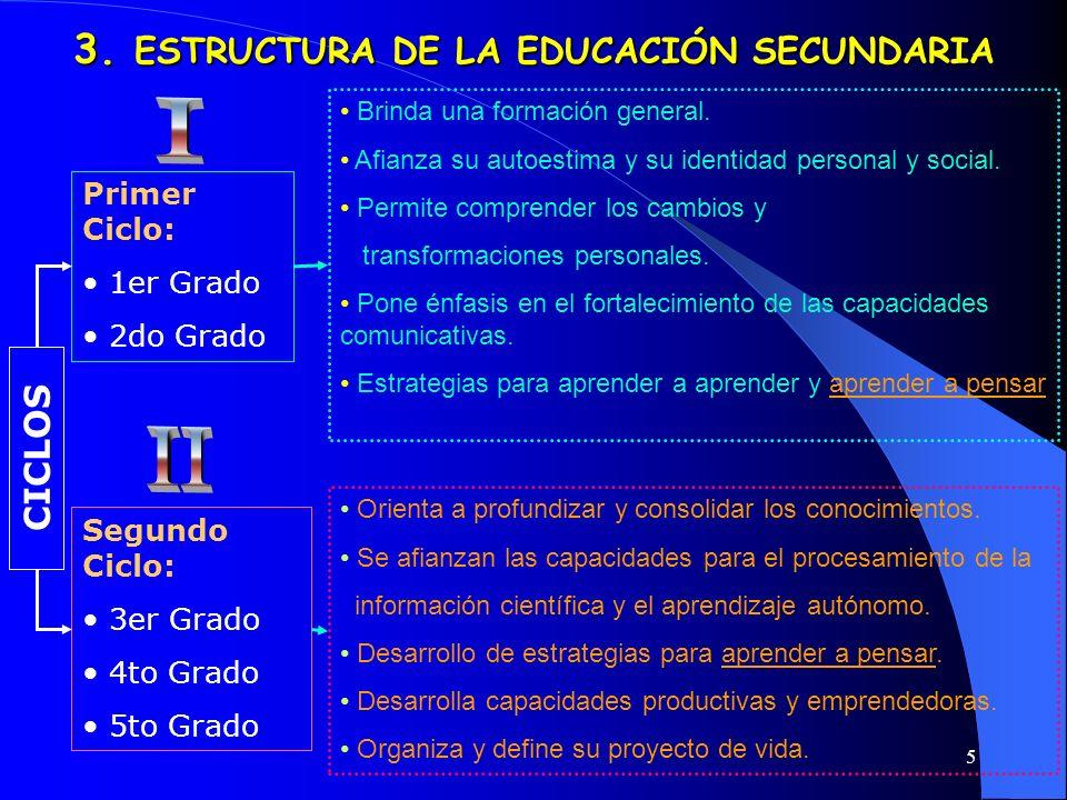 5 3. ESTRUCTURA DE LA EDUCACIÓN SECUNDARIA CICLOS Primer Ciclo: 1er Grado 2do Grado Segundo Ciclo: 3er Grado 4to Grado 5to Grado Brinda una formación