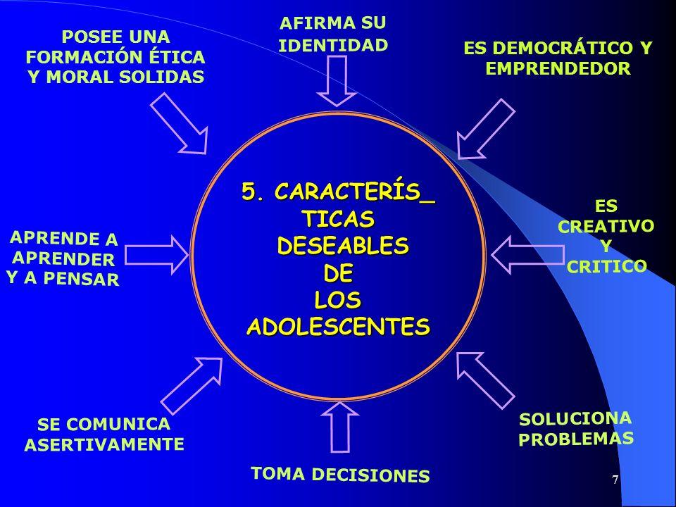 7 ES DEMOCRÁTICO Y EMPRENDEDOR SOLUCIONA PROBLEMAS SE COMUNICA ASERTIVAMENTE APRENDE A APRENDER Y A PENSAR AFIRMA SU IDENTIDAD ES CREATIVO Y CRITICO T