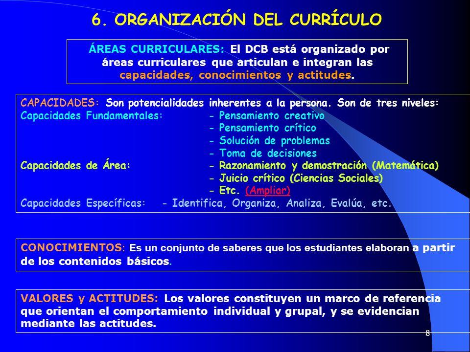 8 6. ORGANIZACIÓN DEL CURRÍCULO ÁREAS CURRICULARES: El DCB está organizado por áreas curriculares que articulan e integran las capacidades, conocimien