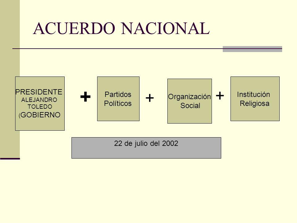 OBJETIVOS (comités) Competitividad del País Estado Eficiente Transparente Y Descentralizado Democracia y Estado de Derecho Equidad y Justicia Social