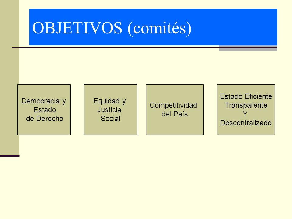 COMPROMISO Fortalecer la capacidad del País para generar y utilizar conocimientos científicos y tecnológicos.