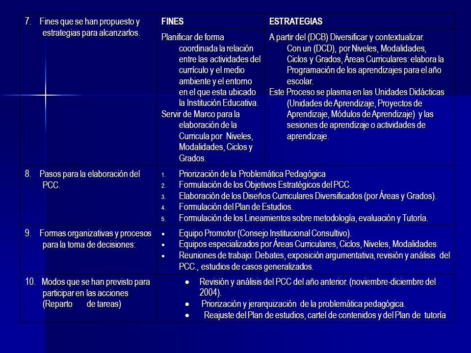 7. Fines que se han propuesto y estrategias para alcanzarlos. FINESESTRATEGIAS Planificar de forma coordinada la relación entre las actividades del cu