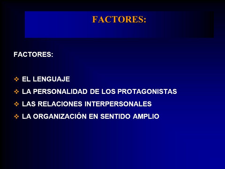 FACTORES: FACTORES: EL LENGUAJE LA PERSONALIDAD DE LOS PROTAGONISTAS LAS RELACIONES INTERPERSONALES LA ORGANIZACIÓN EN SENTIDO AMPLIO