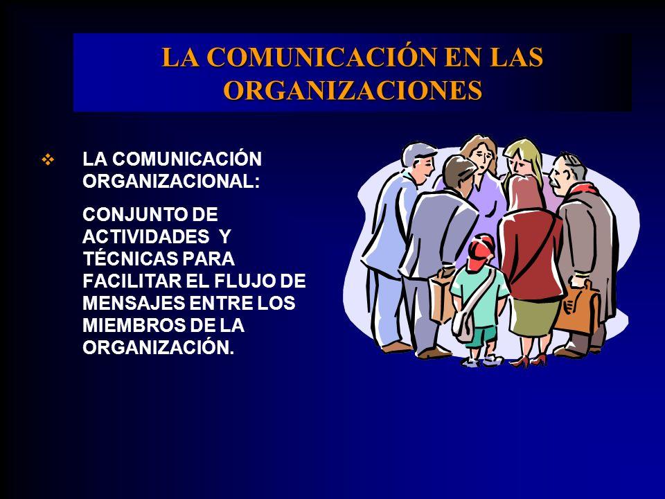 LA COMUNICACIÓN EN LAS ORGANIZACIONES LA COMUNICACIÓN ORGANIZACIONAL: CONJUNTO DE ACTIVIDADES Y TÉCNICAS PARA FACILITAR EL FLUJO DE MENSAJES ENTRE LOS